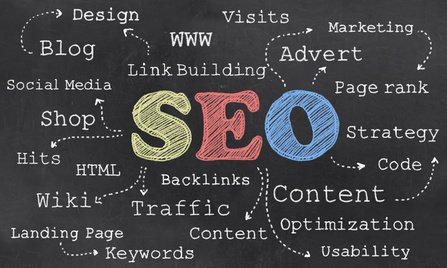 SEO Words of Search Engine Optimization